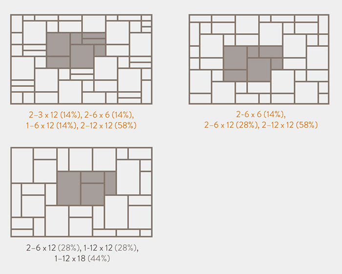 Selecting the Scale of the Paver Pattern