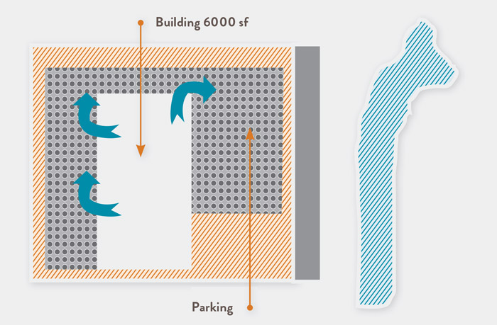 Using Permeable Pavement as a BMP to Reduce Impervious Cover