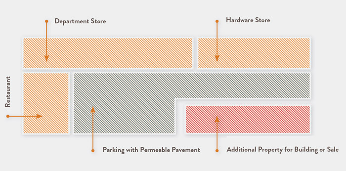 Optimizing Land Use with Permeable Pavement (PICP)