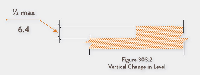 Vertical Change in Level: Detectable Warning Pavers With Truncated Domes
