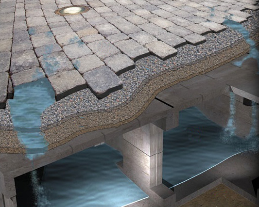 Belgard Commercial | PICP Rainwater Harvesting