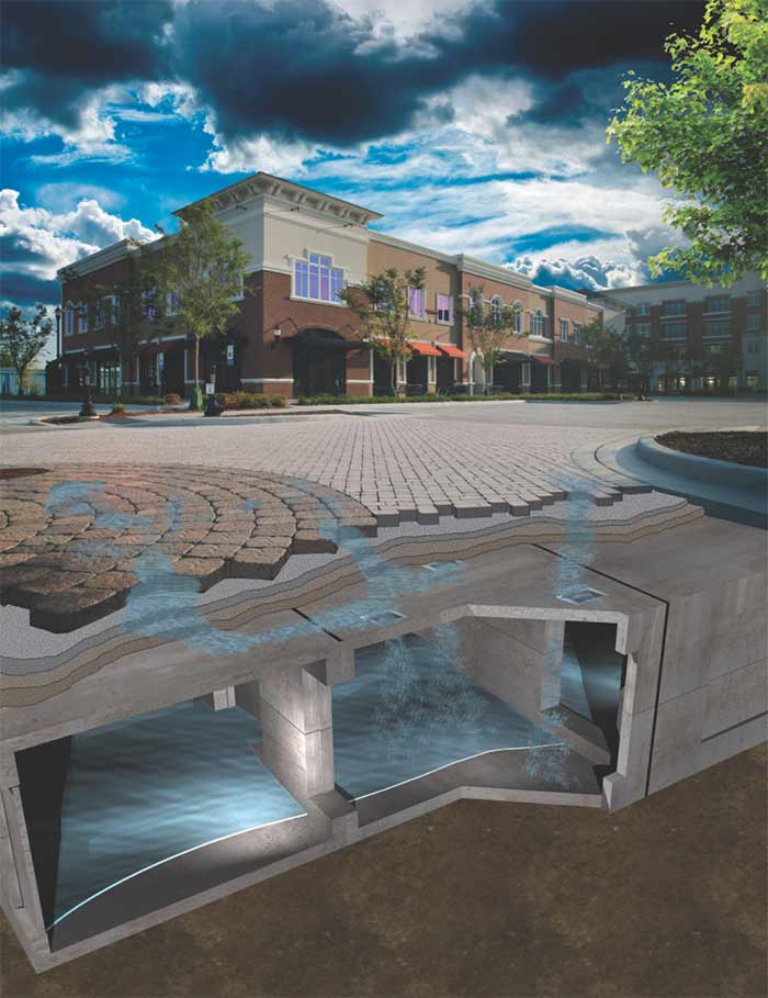 Stormwater Harvesting Using Belgard Commercial PICP System